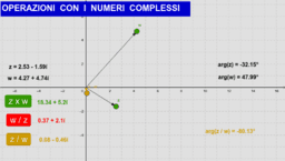 Elementary operations on complex numbers