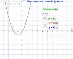 Перетворення графіків функцій (y = |f(x)|, y = f(|x|))