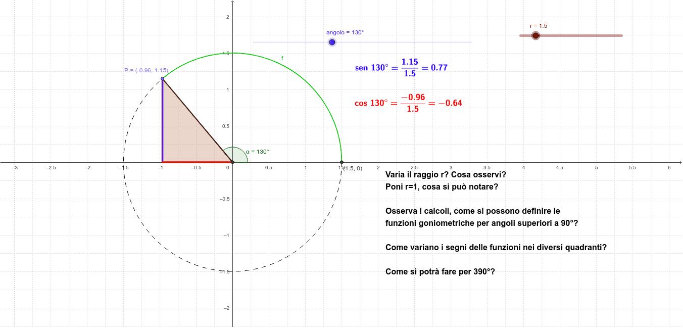 Definizione delle funzioni goniometriche per angoli qualsiasi Premi Invio per avviare l'attività