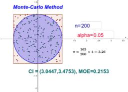 Monte Carlo Pi