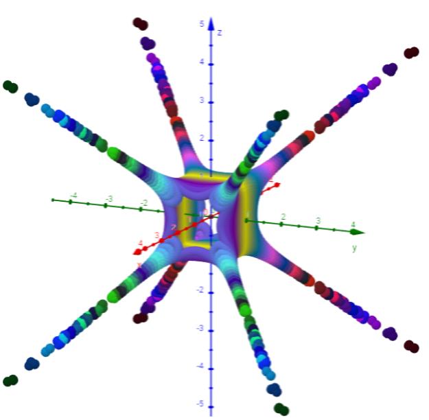 Horned Cube:  -3x⁸ - 3y⁸ - 2z⁸ + 5(x² y z)² + 3(x y² z)² + 1 (150x150 Punkte)