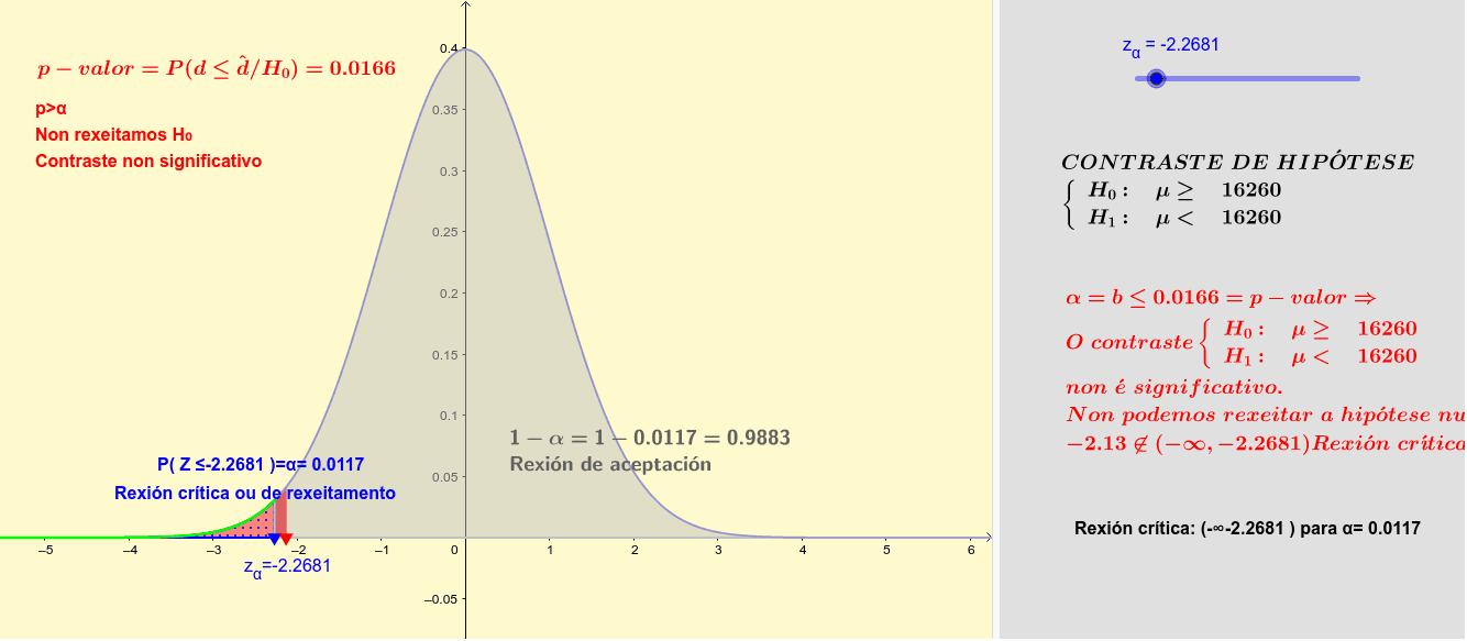 SOLUCIÓN APARTADO (b) CONTRASTE DE HIPÓTESE Presiona Intro para comezar a actividade