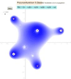 Komplexe Polynomfunktion 5.Grades
