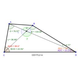 TRIGONOMETRIA 1r de BATXILLERAT. El problema del trapezoide.