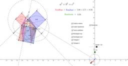 Teorema de Pitágoras: Construcción dinámica completa