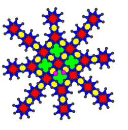 Patter with star tool 2