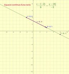 Equació contínua d'una recta