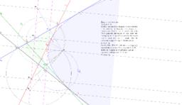 Parabole de  Miquel d'un quadrilatère sans côtés parallèles.