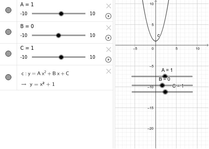 Parabolas con deslizadores