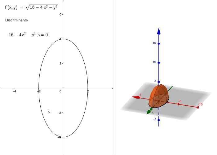 Gráfica de una función de dos variables