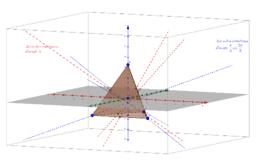 Tétraèdre régulier