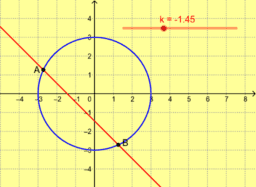 Intersection of a Circle and a Line