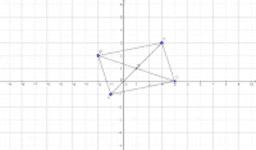 Schueller Parallelogram