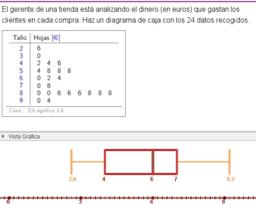 Diagramas de Tallo y hoja [stem-and-leaf] y de Caja [box-and-whisker]