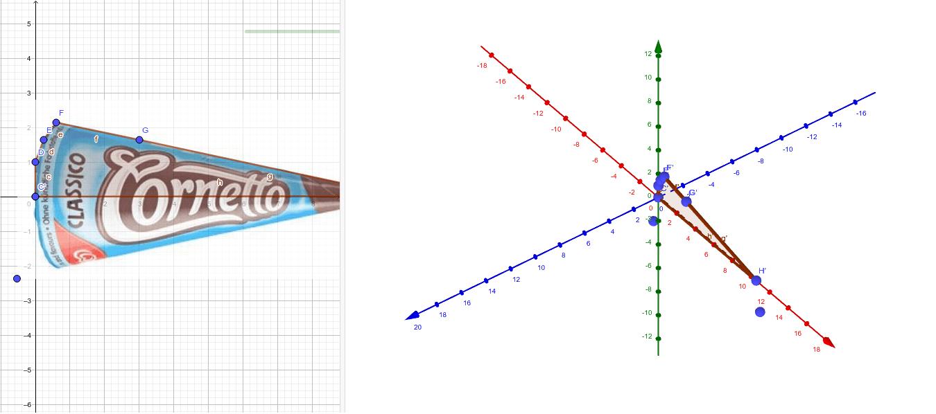 Modelamiento del cono Presiona Intro para comenzar la actividad