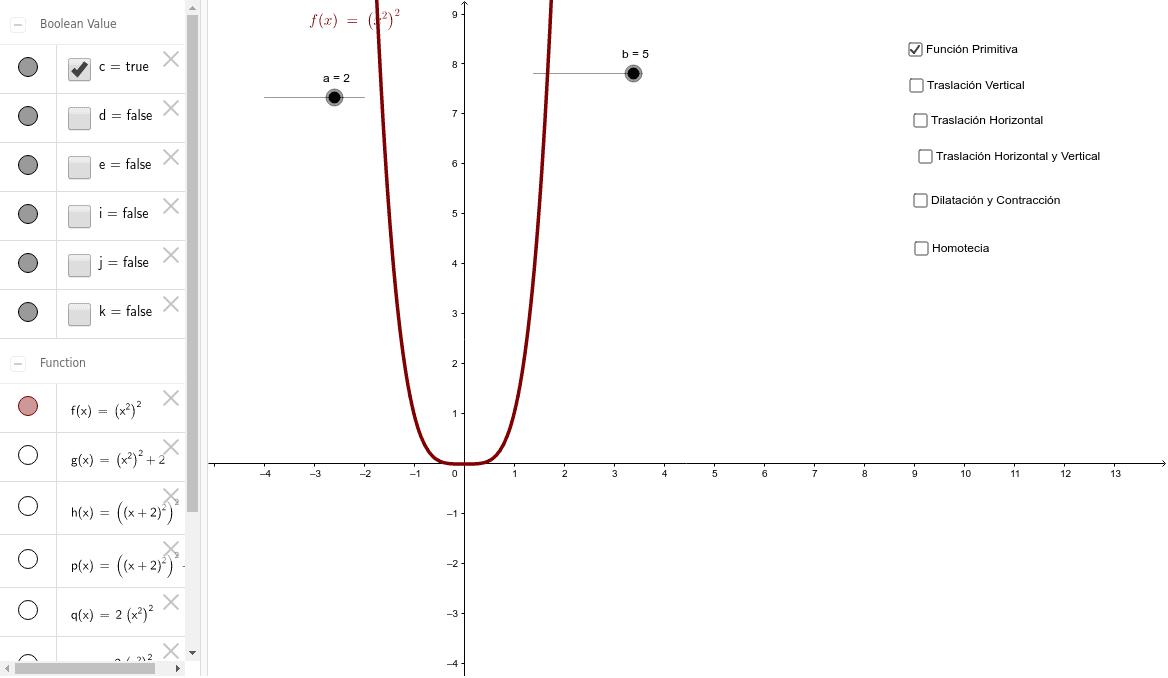 Función de cuarto grado – GeoGebra