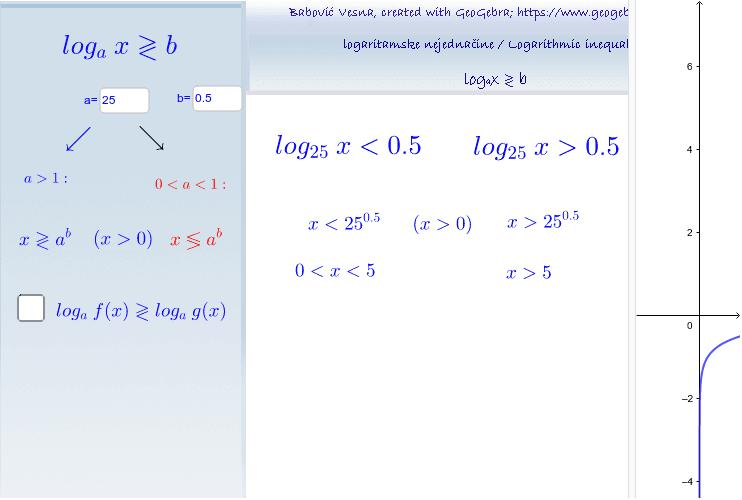 Rešavanje osnovnih logaritamskih nejednačina / Solving basic logarithmic inequalities. Press Enter to start activity