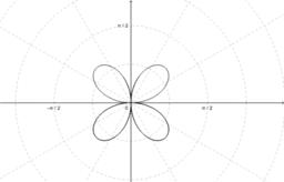 복소수 그래픽 계산기
