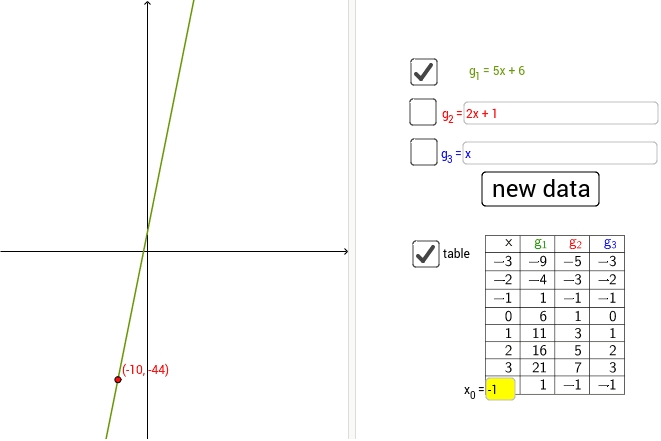 Write a correspondence rule which is equivalent to the given correspondence rule, and which emphasizes the given point on the graph. Press Enter to start activity