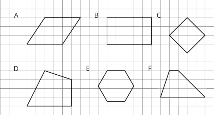 Figures A, B, and C are parallelograms. Figures D, E, and F are not parallelograms.