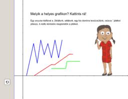 Diagramok, grafikonok olvasása
