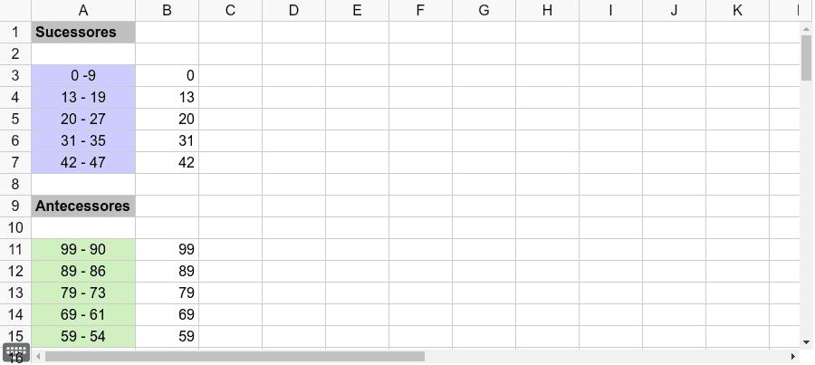 Criando números sucessores e números antecessores na planilha. Press Enter to start activity
