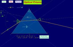 Optical Prisms