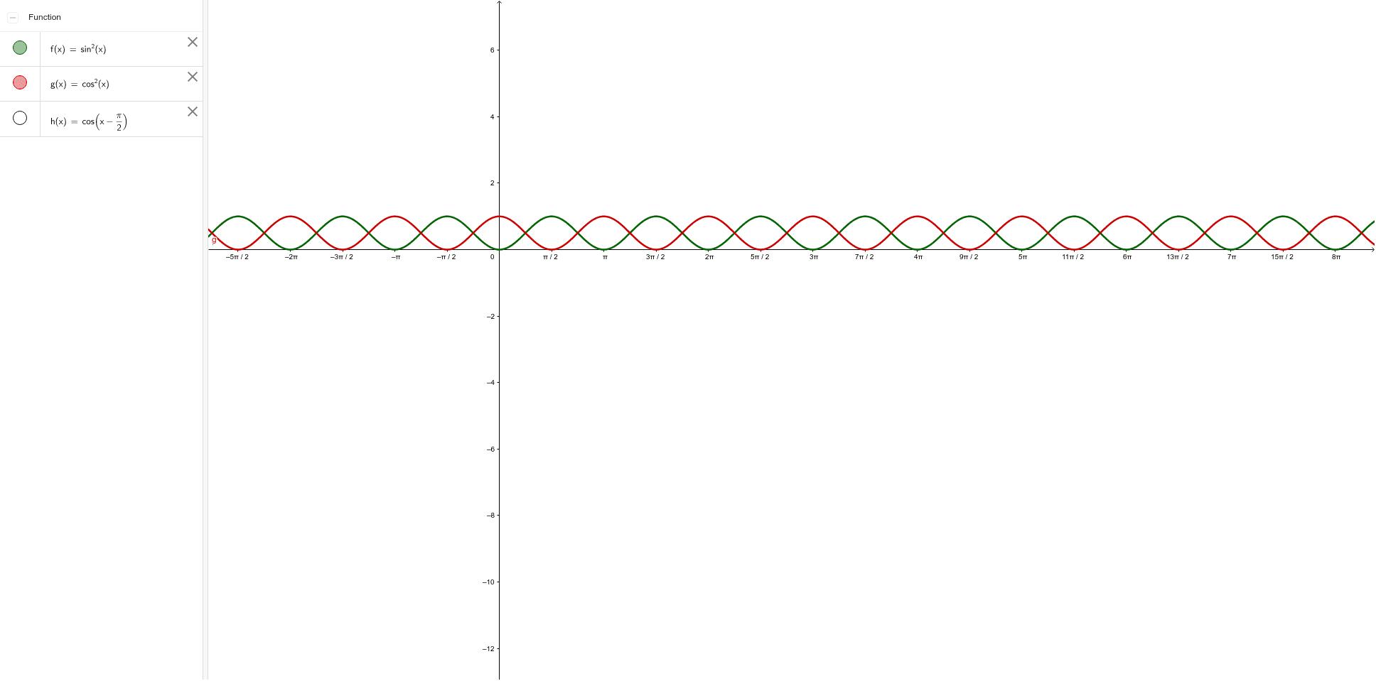 cos^2 sin^2