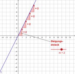 Mathe Klasse 8