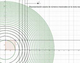 Representación de números irracionales en la recta real