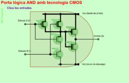 Porta lògica AND amb tecnologia CMOS