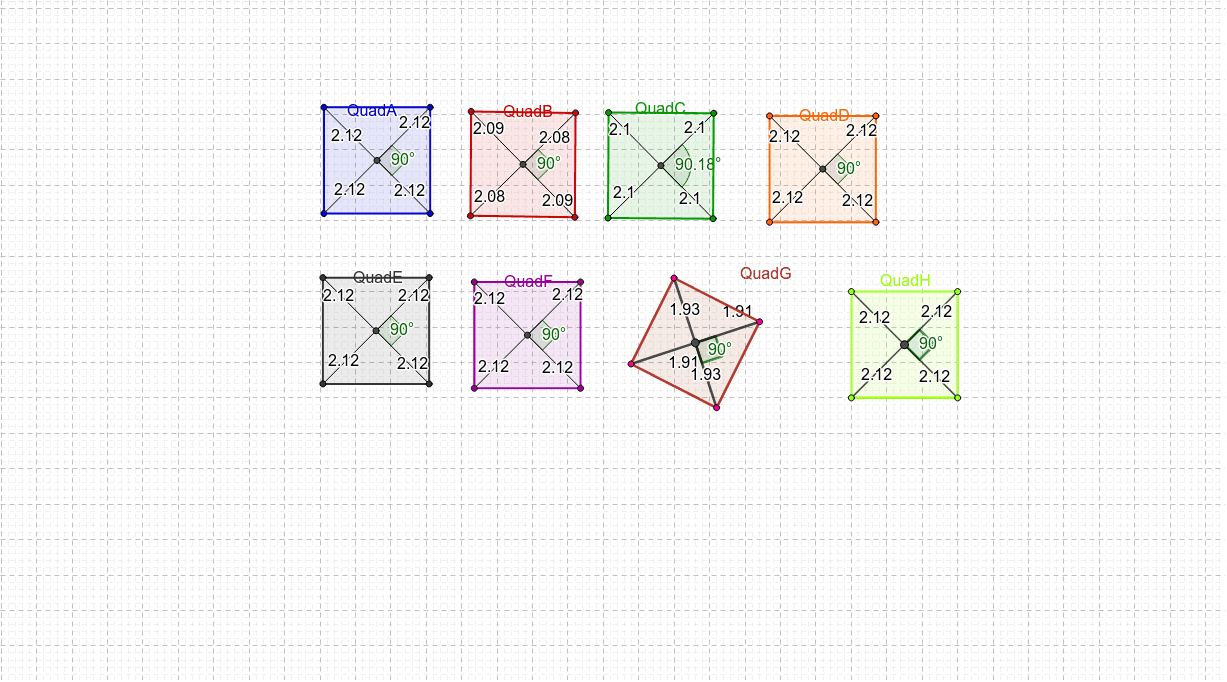 Investigate the diagonal segments of each quadrilateral by observing how each measurement changes when each of the vertices are moved. Press Enter to start activity