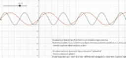 individuare il periodo di y =sin(ax)