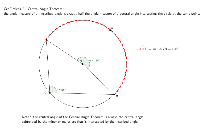 Central angle theorem geogebra central angles and intercepted arcs ccuart Images