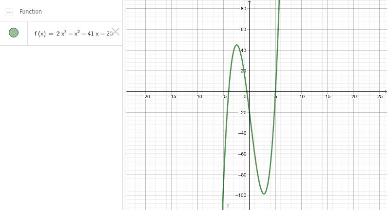 Función cúbica 1 Presiona Intro para comenzar la actividad