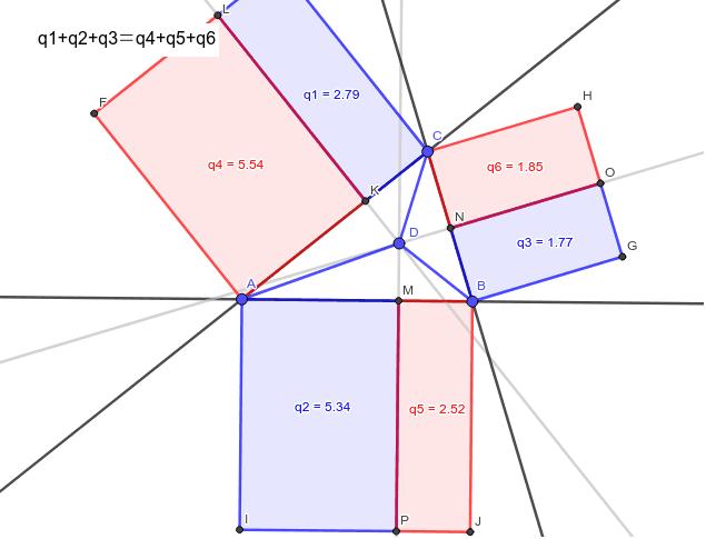 KMNはDの垂足。Dの垂線は3つの正方形を等分するということ。当たり前のような、そうでないような・・・ ワークシートを始めるにはEnter キーを押してください。