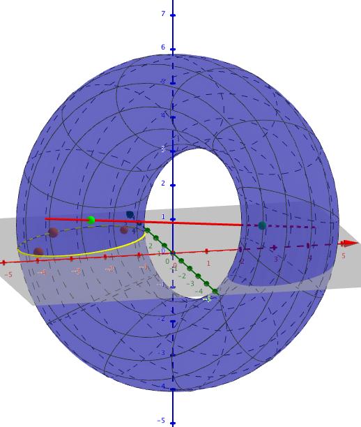 Exemple de superfície amb una cònica a sobre del pla base