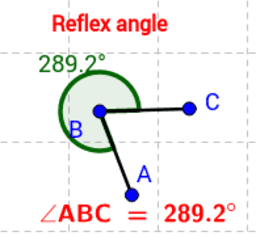 Animated view of reflex angles.