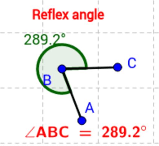 Animated view of reflex angles  – GeoGebra