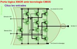 Porta lògica XNOR amb tecnologia CMOS