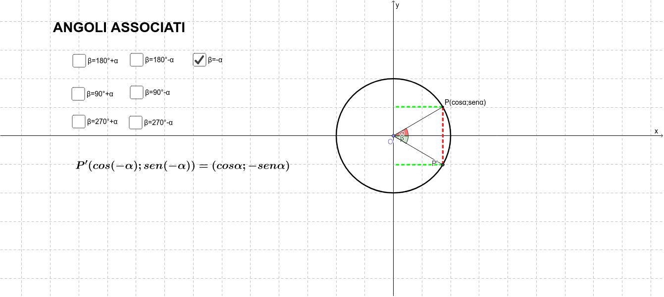 Fai doppio click sulla singola casella per individuare la relazione tra il coseno e il seno degli angoli alpha e beta.