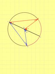 Relación ángulo incrito y central