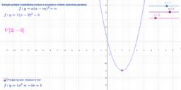 Kvadratická funkcia- vrchol paraboly