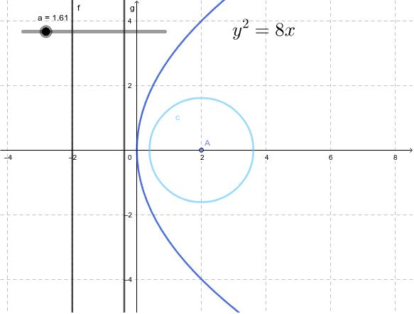 拋物線2-焦點法