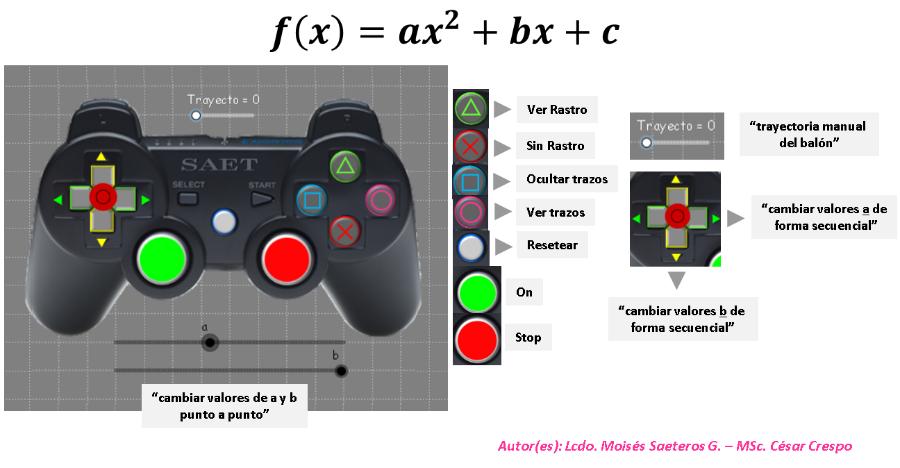 Guía para el uso del control