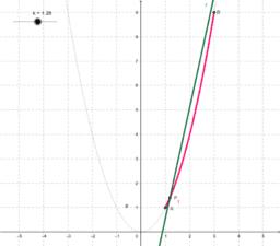 Equazioni parametriche: es. n. 3