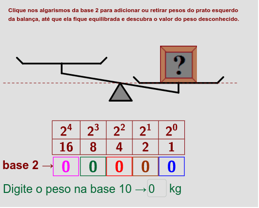Uma atividade para compreender o sistema de numeração de base 2.