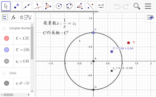 単位円に対するCの反転は、複素数Cの逆数