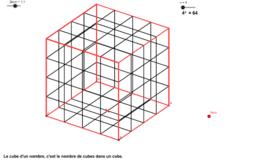 Cube d'un nombre