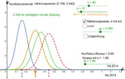 Konfidenzintervall, binomial